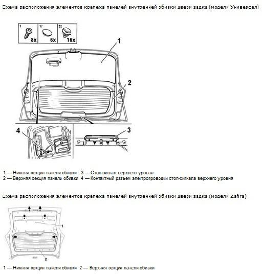 Форум Эксплуатация Opel Astra