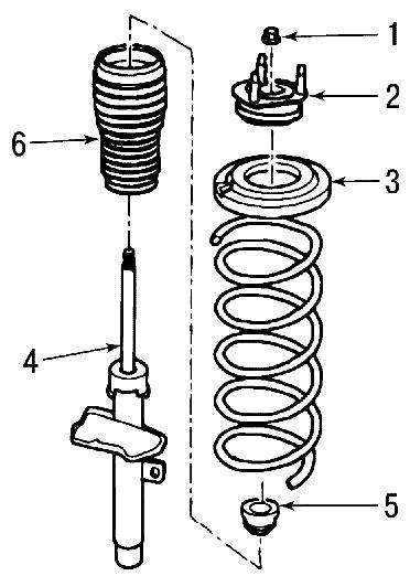 Разборка амортизаторной стойки Ford Focus.