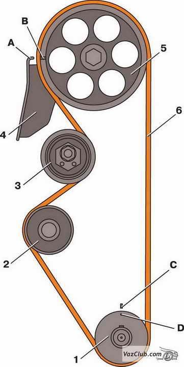 Схема привода распредвала: 1