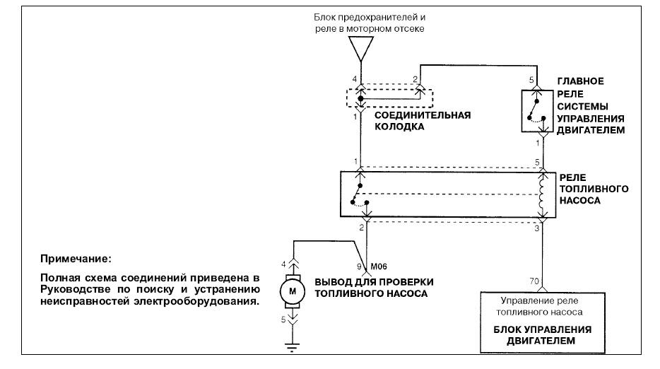 Схема подключения ЭСП с