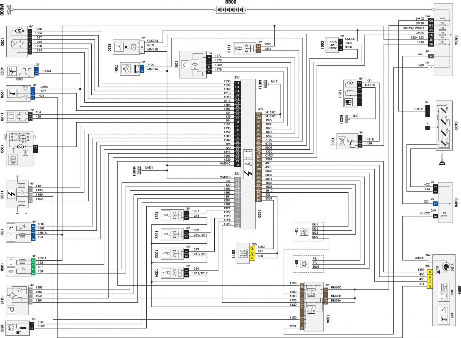 Инструкция по эксплуатации пежо 206 2001 года