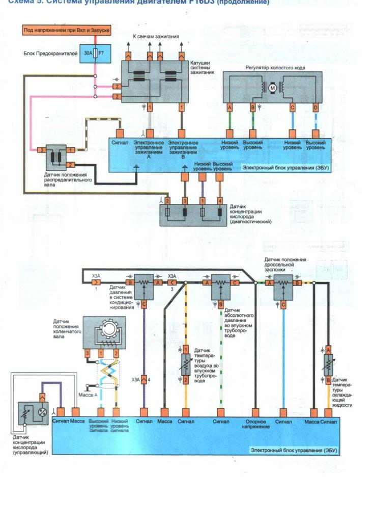 Принципиальная схема.  Система управления двигателем A15SmS.