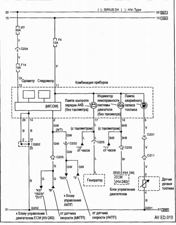 Aveo (I-е поколение рестайл) Принципиальная схема.  Одометр, спидометр и сигнальные лампы.