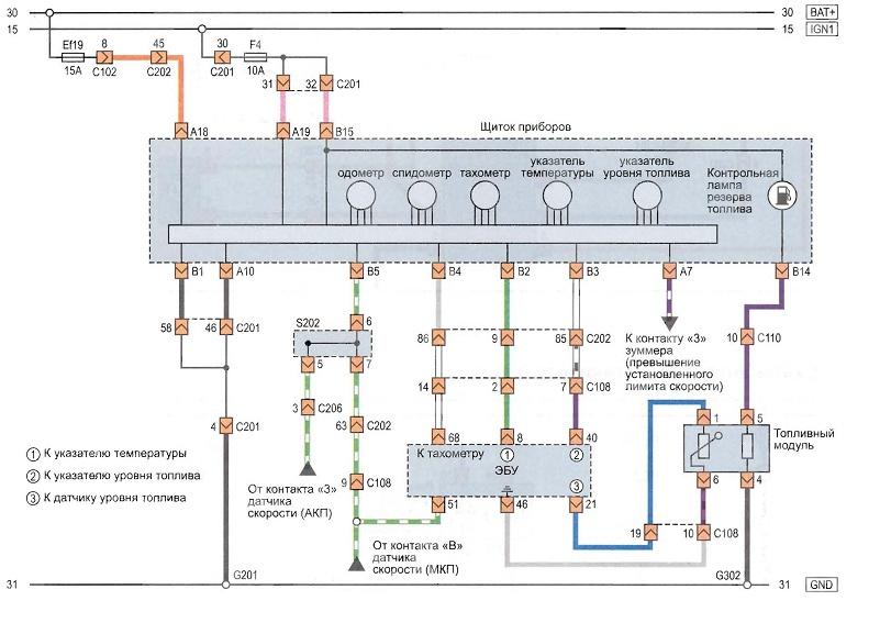 0. последний: 16.02.11 от.  Принципиальная схема.  Щиток приборов - электрические цепи приборов.