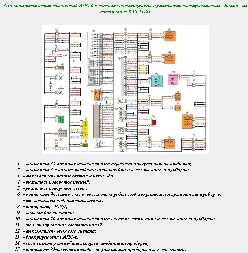 Схема штатного иммобилайзера калина