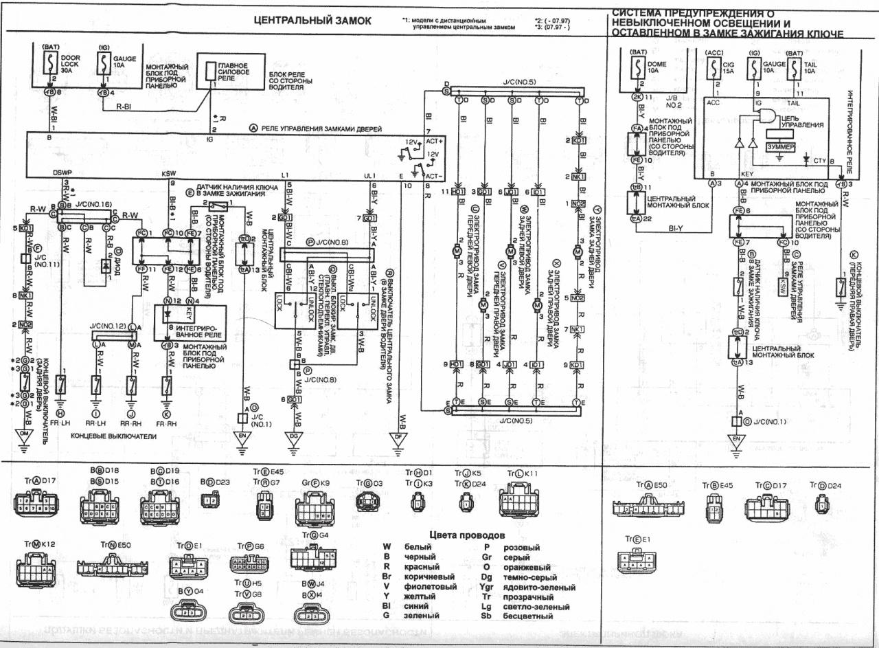 Corolla (VIII - е поколение) Принципиальная схема.  Центральный замок (Toyota Corolla 8 поколение (E110)) &mdash...