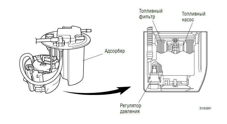 Тойота рав 4 где находиться топливный фильтр на