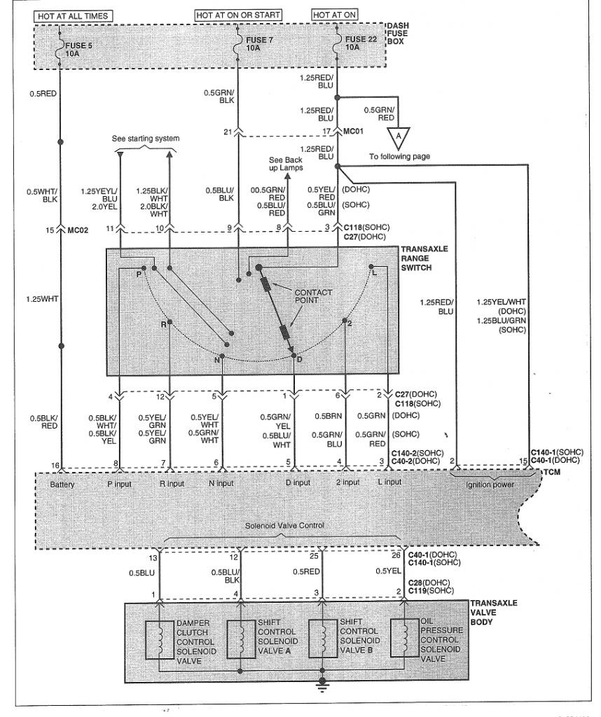 Sonata III Принципиальная схема.  Автоматическая трансмиссия.