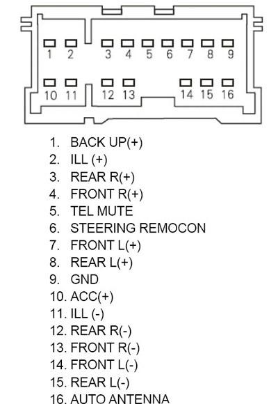 Схема электрических соединений фонарей освещения номерного знака renault renault logan megane В альбоме представлены.