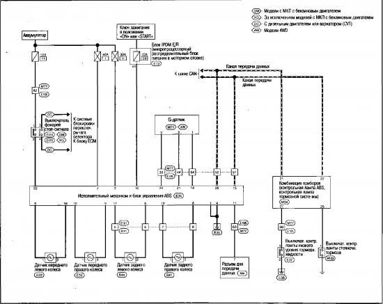 Схема расположения датчиков ABS Nissan Qashqai.