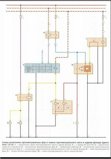 0. Matiz II Принципиальная схема.  Включение противотуманных фар и фар...