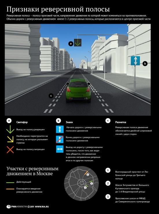 Реверсивные полосы появятся на проспекте Мира в Москве в 2012 году