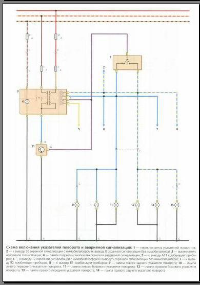 Общий. комментариев.  Matiz II Принципиальная схема.  Включение указателей поворота и аварийной...