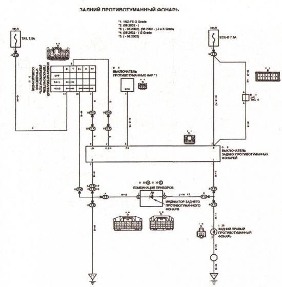 Электрическая схема toyota/b