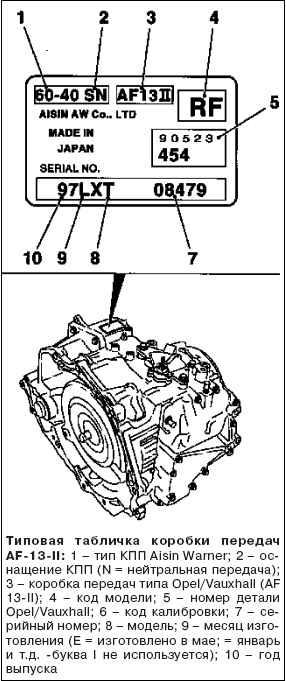 Типовая табличка коробки передач AF-13-II находится на ее верхней стороне.