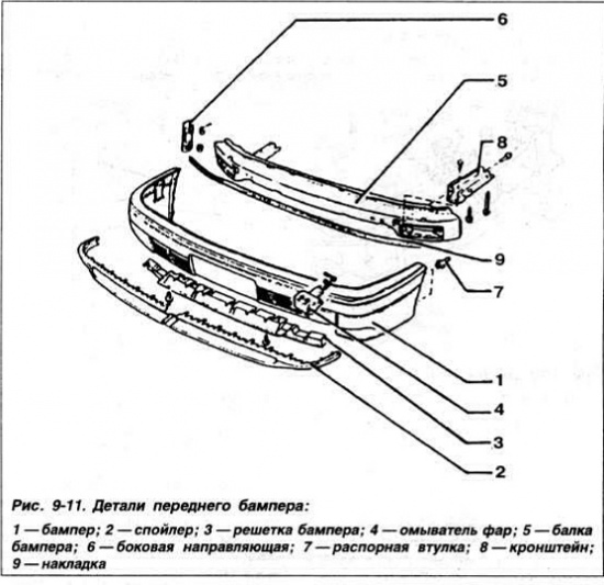 Как снять передний бампер на пассате б3
