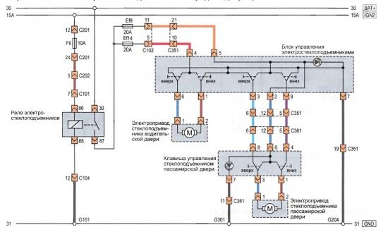 0. последний: 16.02.11 от.  Принципиальная схема электропривода стеклоподьемников на автомобилях с...