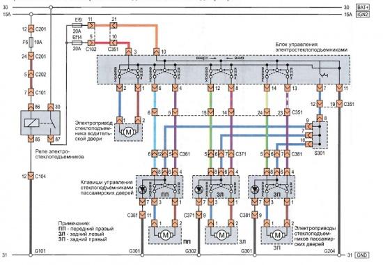 Принципиальная схема электропривода стеклоподьемников на автомобилях с электростеклоподьемниками всех дверей.