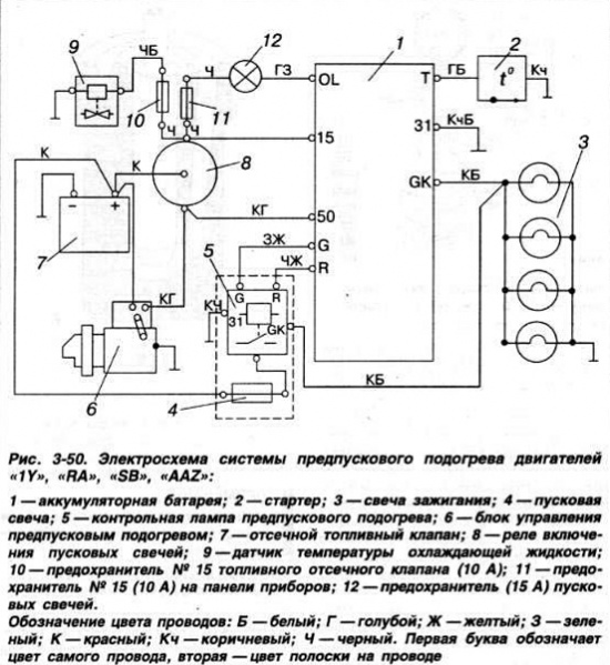 Сгорел блок управления сечами накала (на схеме 1) на Passat B3 двигатель RA 1.6TD, Первый сгорел, второй грется...