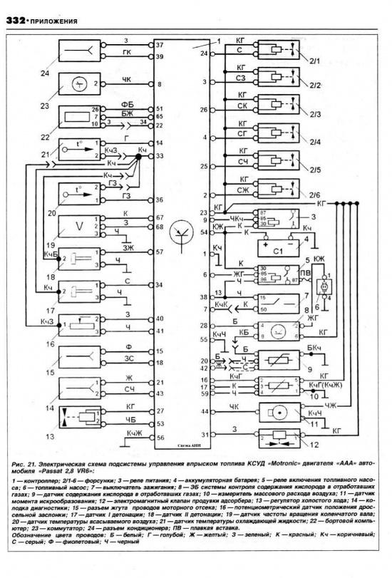 Passat B3 Электрическая схема подсистемы.