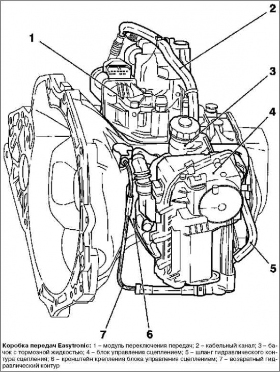 Ремонт роботизированных коробок передач автомобилей OPEL (EasyTronic, Изитроник) .