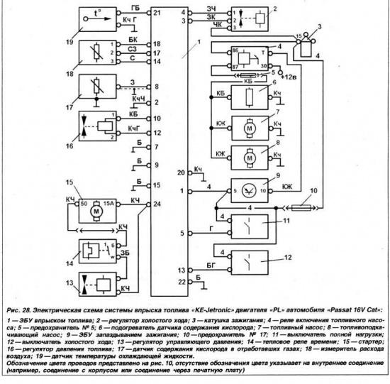 электрическая схема volkswagen