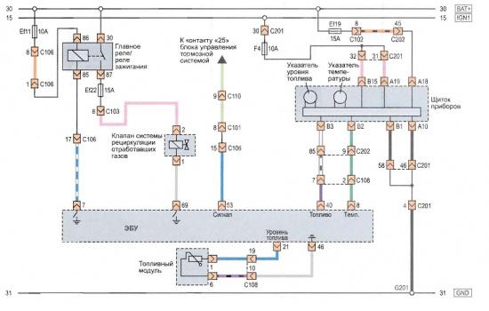 Принципиальная схема топливного модуля и клапана системы рециркуляции отработавших газов.