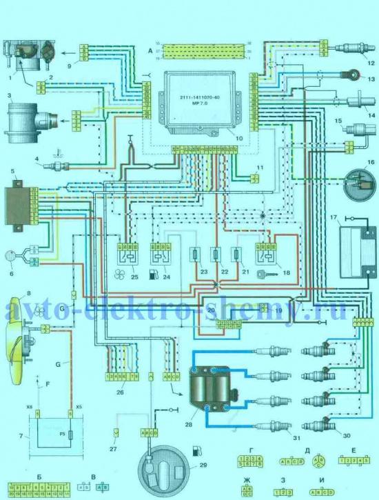 Блок-схема системы нц-31
