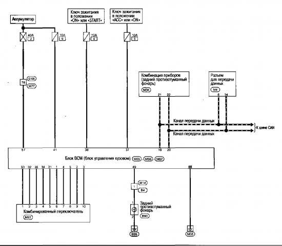 Задний противотуманный фонарь Nissan Qashqai.  Принципиальная схема.