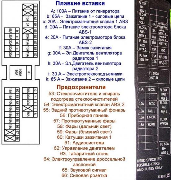 Lt b gt схемы lt b gt алгоритмов электрические lt b gt схемы lt b gt ниссан x.