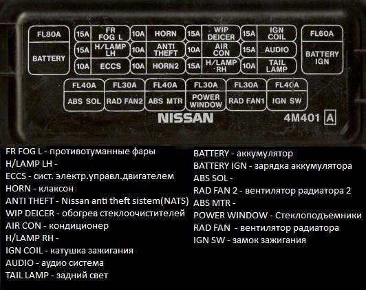 Схема сгорель предохранитель