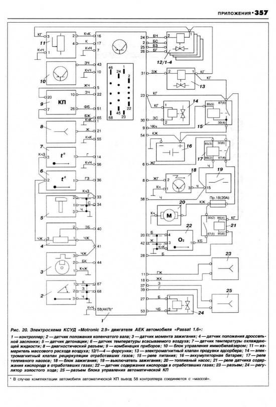 Passat B3 Электрическая схема КСУД Motronic 2.9 двигателя АЕК.