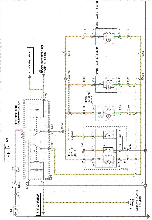 Электросхема центрального замка Kia Spectra.
