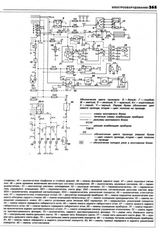 Кликните на картинку, чтобы увидеть полноразмерную версию.  Скачать Электрические схемы VOLKSWAGEN PASSAT B3 с...