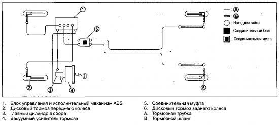 Схема тормозной системы для кашкай