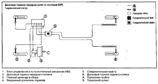 Схема гидравлического контура тормозной системы передних колес с системой ESP Nissan Qashqai.