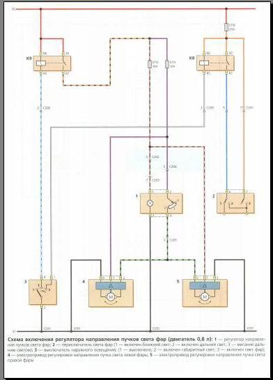 0. последний: 20.12.10 от.  Matiz II Принципиальная схема.  Включение регулятора направления света фар.