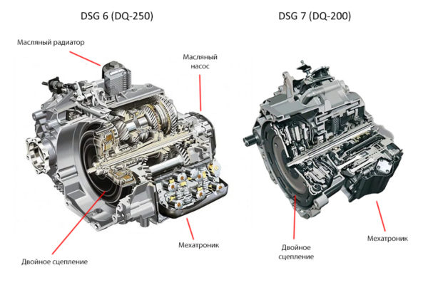 Коробка DSG - одноразовая КПП или идеальная?