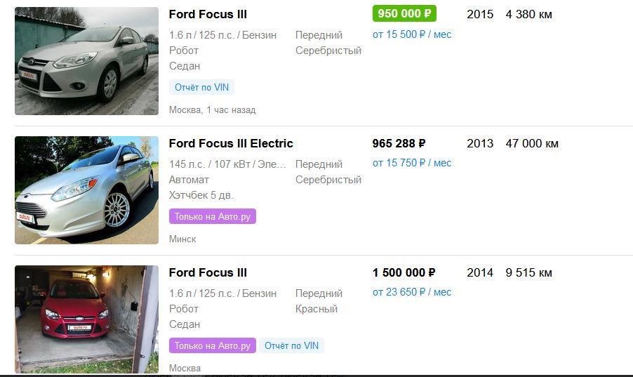 Сколько стоит Ford Focus III на вторичном рынке в 2020 году?