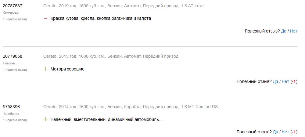Отзывы о Kia Cerato III поколения