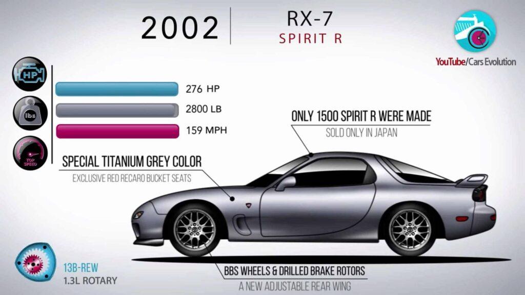Такой опыт производства новых деталей для старых машин для японцев уже не первый