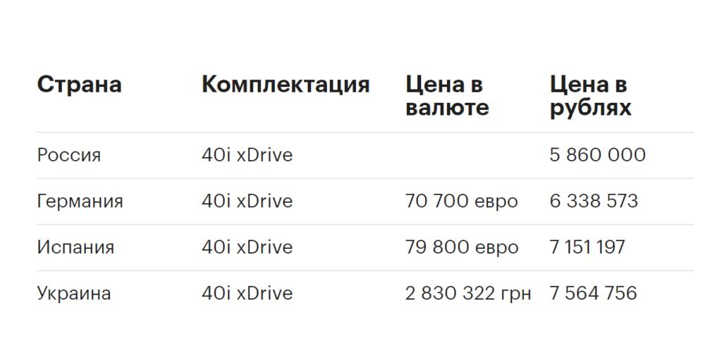 Цена BMW X5