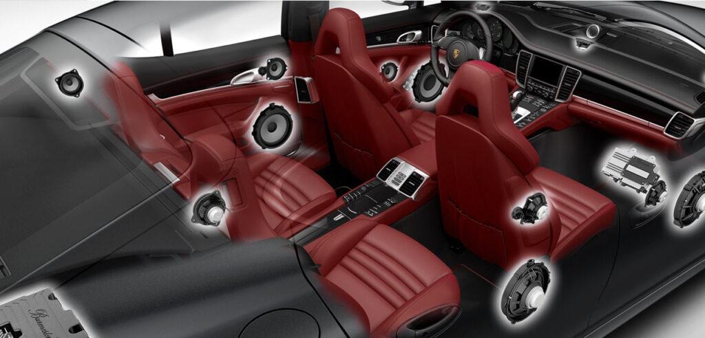 Размещение функциональных компонентов системы в Porsche Panamera