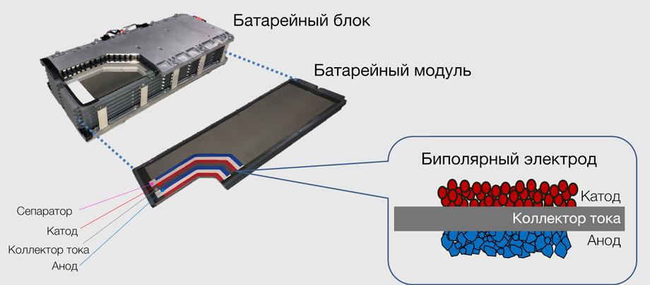 Принципиальная схема базового аккумуляторного блока
