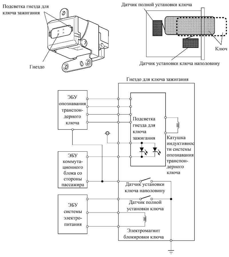 Блок-схема и принцип работы
