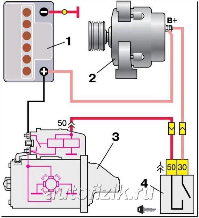 Схема подключения втягивающего реле стартера на ваз 2110