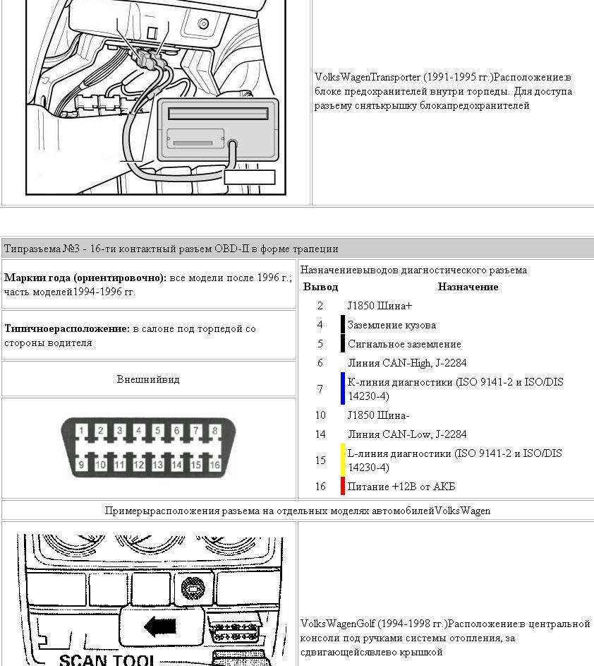 диагностический разъем фольксваген б5