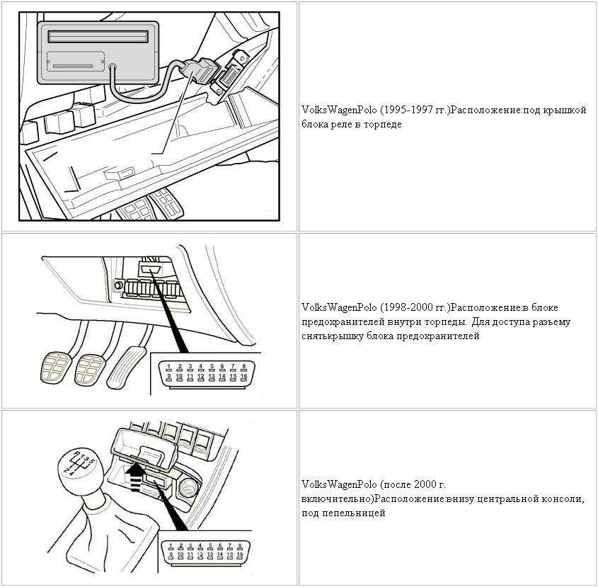 Диагностический разъем в транспортер т4 ленточный конвейер вес