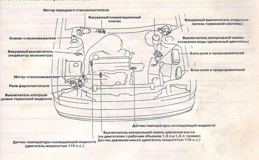 Тойота королла дворники схема