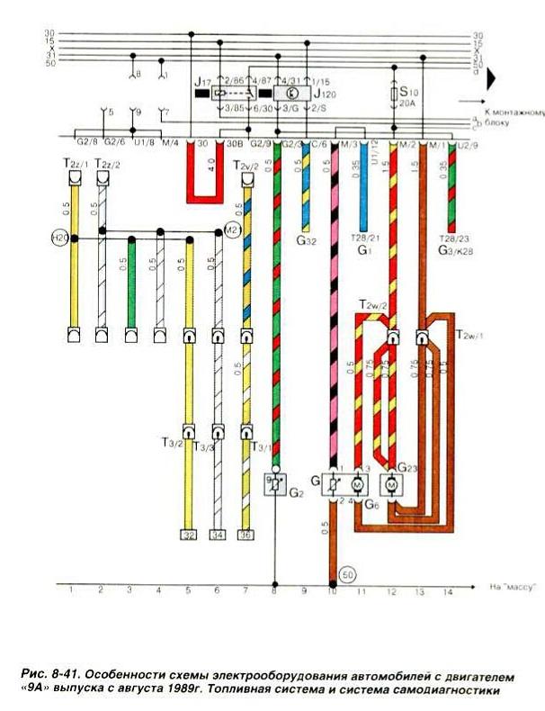 Диагностика пассат б3 схема